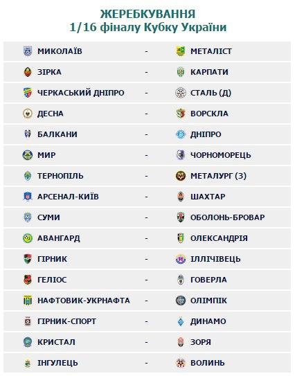 жеребкування фіналу Кубка України