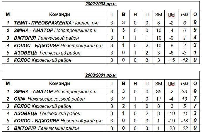 ХОДЮФЛ_2
