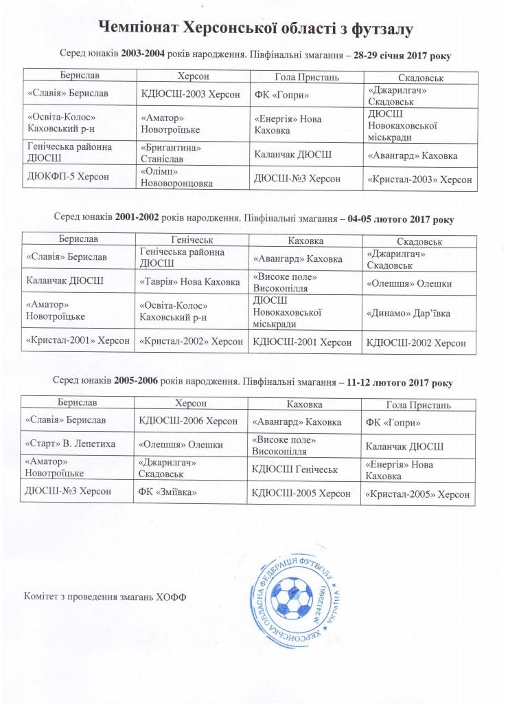 Календар Чемпіонату Херсонської обл. серед юнаків