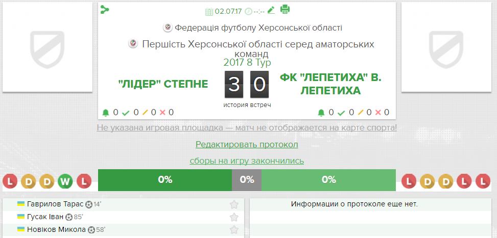 Лидер-Лепетиха