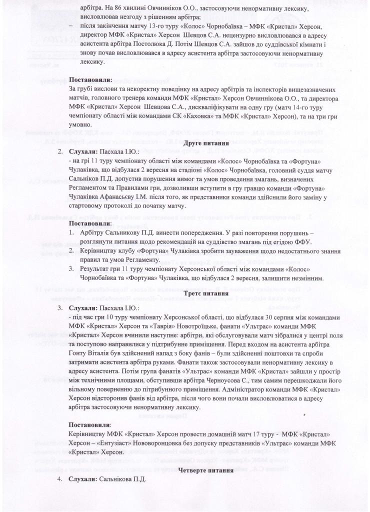 Протокол засідання КДК ХОФФ №71