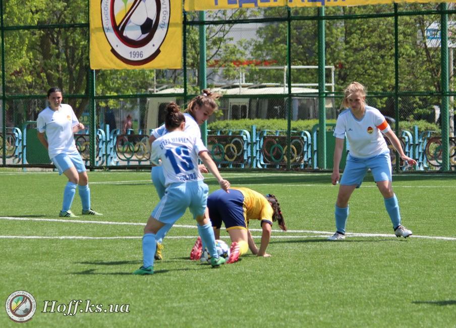 Кубка України з футболу серед жіночих команд