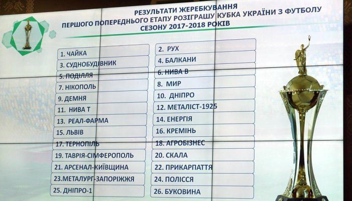 Состоялась жеребьевка первого раунда Кубка Украины сезона-2017/18