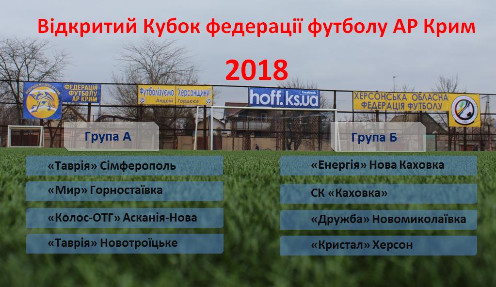 Розклад Відкритого Кубку Крима