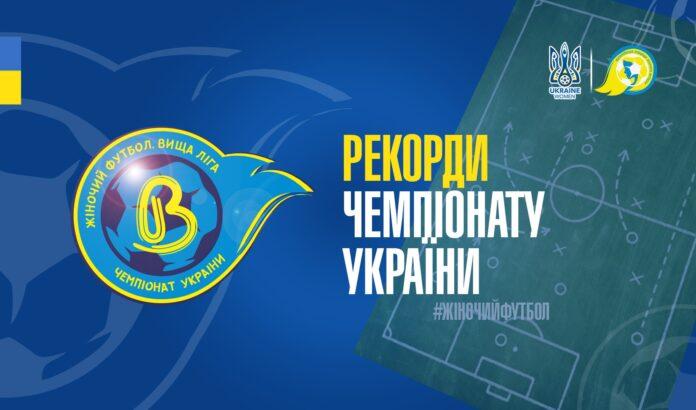 Підсумки 1 етапу Чемпіонату України серед жінок Вищої ліги 20/21: статистика команд та гравців